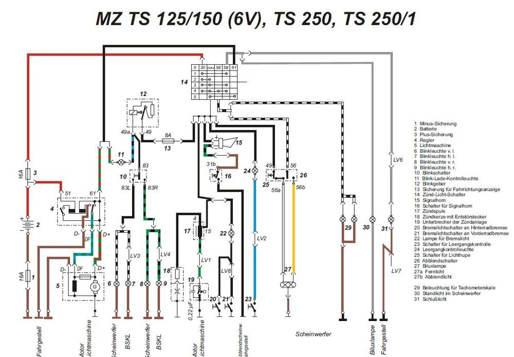 Kabelbaum für MZ TS250, TS250/1 mit farbigen Schaltplan | eBay