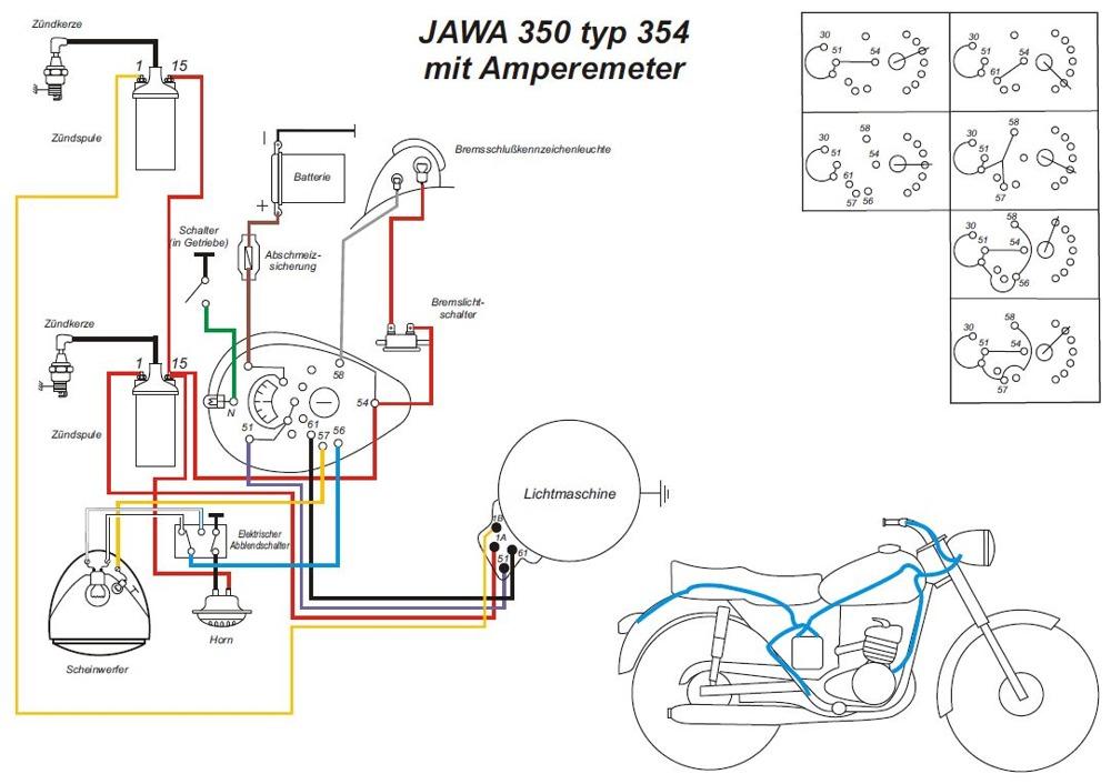 Kabelbaum für JAWA 350 Typ 354 mit Amperemeter (mit farbigen ...