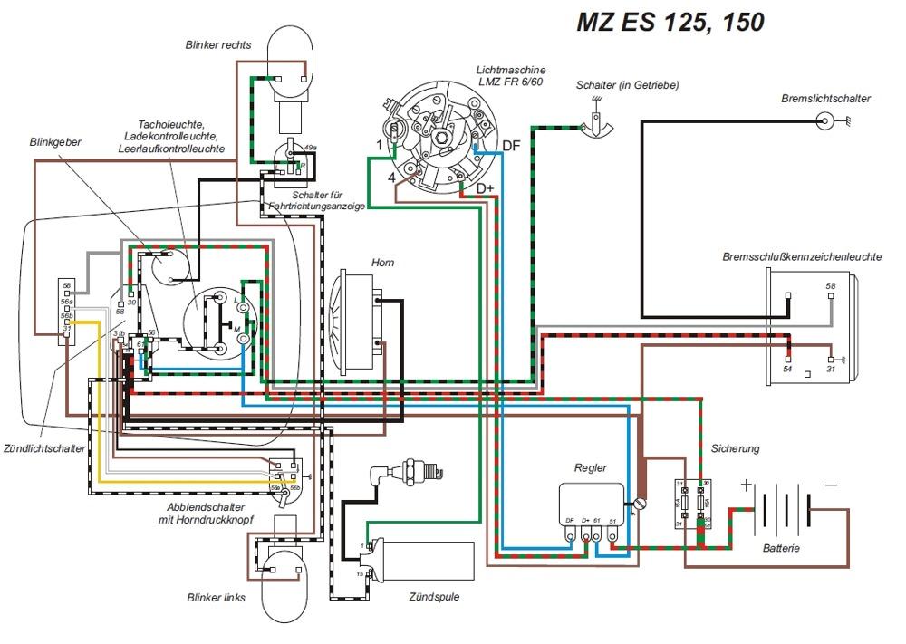 Kabelbaum für MZ ES 125, ES 150 mit Blinklicht - Schraubkontakt (mit ...