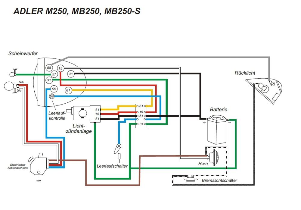 Kabelbaum für ADLER M 250, MB 250, MB 250 S mit farbigen Schaltplan ...