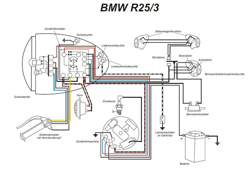 Kabelbaum für BMW R25/3 mit farbigen Schaltplan - 33,50 €