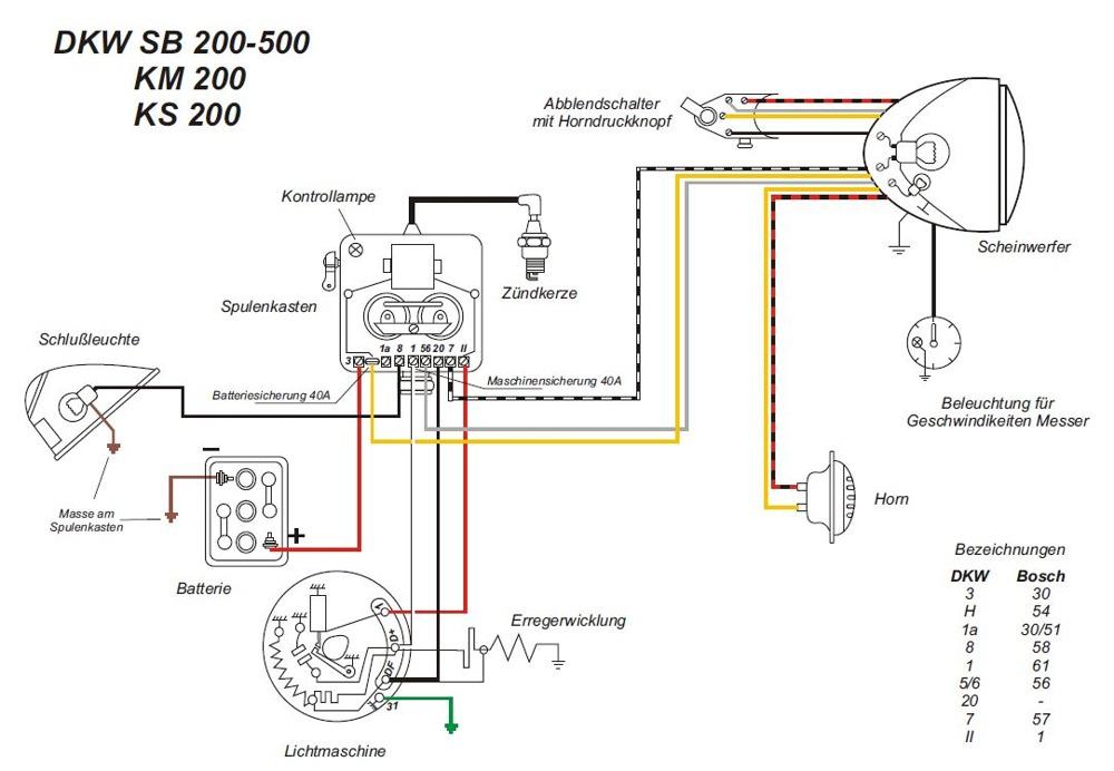 Beste Pri Schaltplan Fotos - Elektrische Systemblockdiagrammsammlung ...