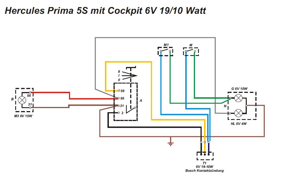 Kabelbaum für Hercules Prima 5S | mit farbigen Schaltplan - 19,90 €