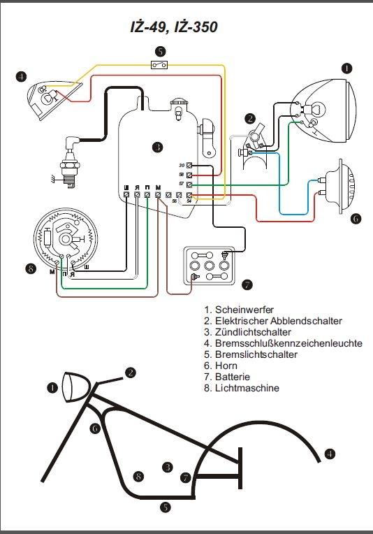 Ungewöhnlich Schaltplan Für Den Raumstatus Galerie - Die Besten ...