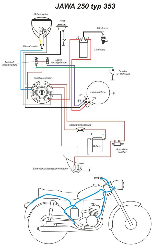 Kabelbaum für JAWA 250 Typ 353 Zündschalter in der Lampe (mit ...