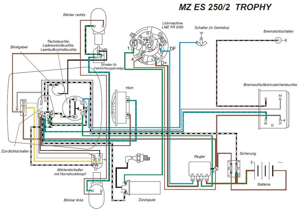 Kabelbaum für MZ ES 175/2, ES 250/2 TROPHY mit Blinker (mit farbigen ...