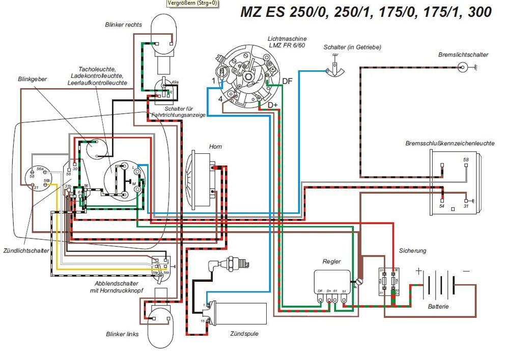 Kabelbaum für MZ ES175/0/1, ES250/0/1 mit Blinker - Schraubkontakte ...
