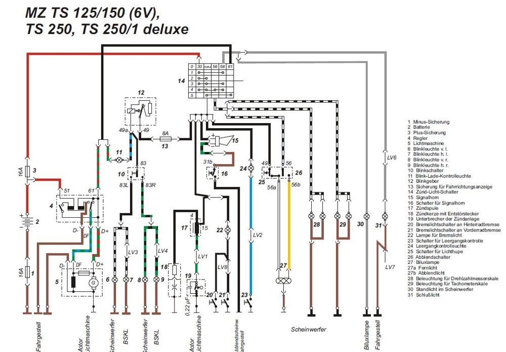 Kabelbaum für MZ TS125, TS150 Deluxe mit Drehzahlmesser (mit ...