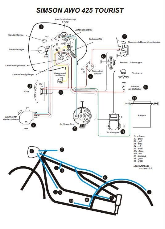 kabelbaum f r simson awo 425 touren mit bremslicht. Black Bedroom Furniture Sets. Home Design Ideas
