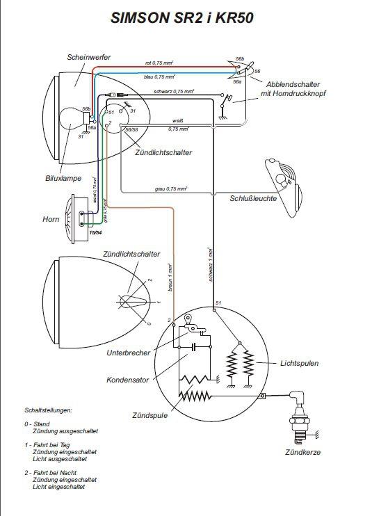 Kabelbaum für SIMSON SR1 SR2 SR2E KR50 mit farbigen Schaltplan ...
