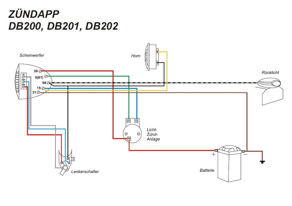 Kabelbaum für Zündapp DB200, DB201, DB202 (mit farbigen Schaltplan ...