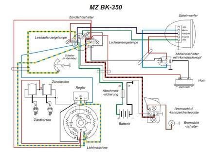 Kabelbaum für IFA MZ BK 350 mit Bremslicht mit farbigen Schaltplan